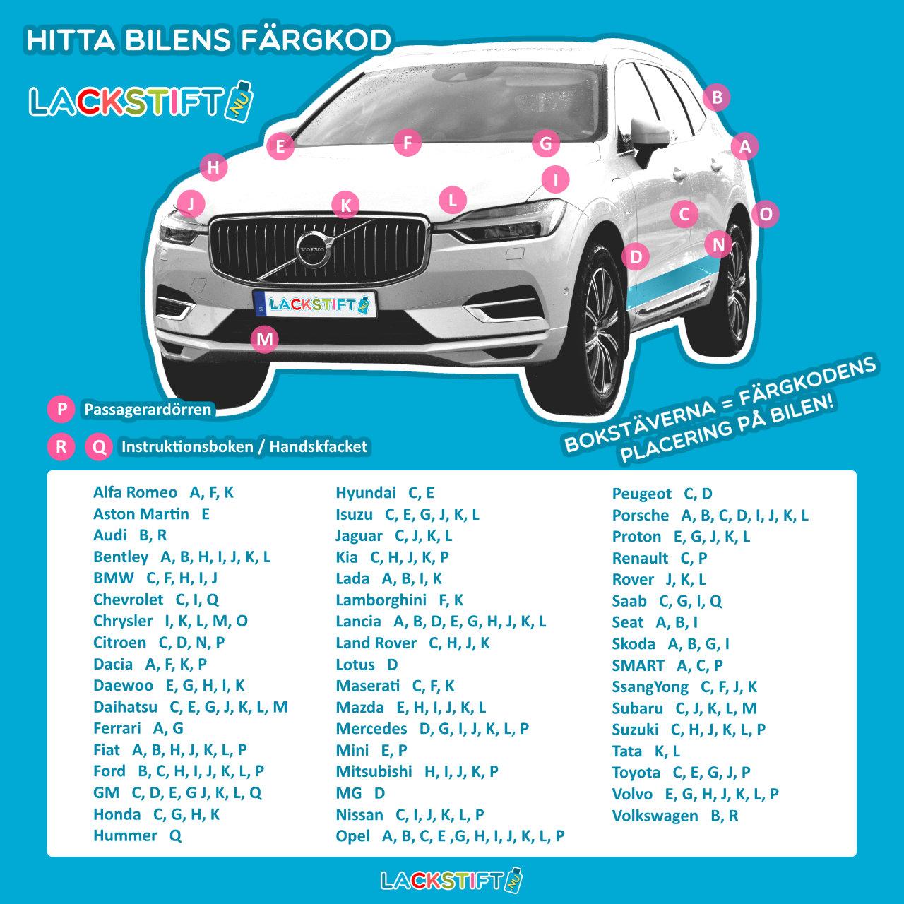 Hitta placeringen av färgkoden på din bil